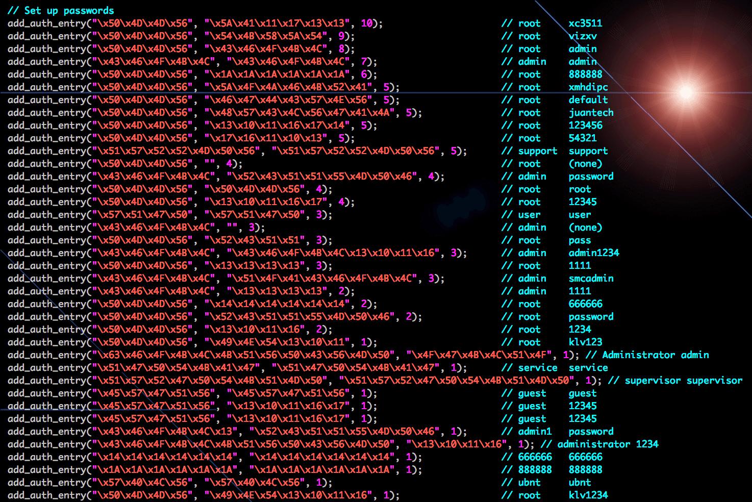 IoT設備商別成為幫兇 從Dyn DDoS攻擊事件看IoT安全